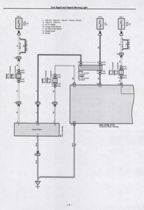 Hilux Indicator Schematic - Pg 1